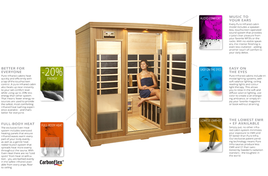 Infra Red Sauna Melbourne